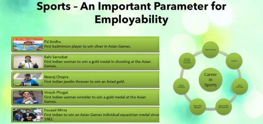 Sports - An Important Parameter for Employability